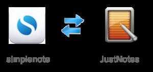 simplenoteとJustNotes